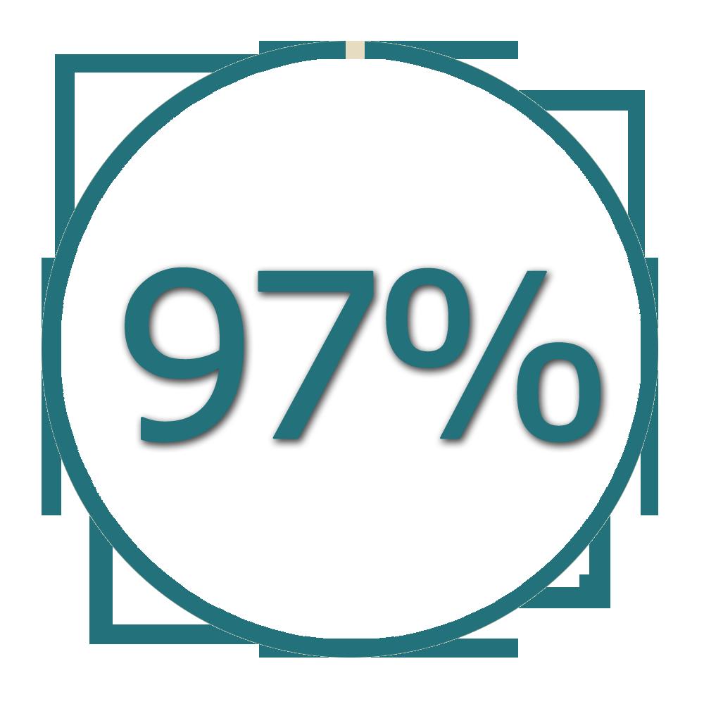 97 percent complete