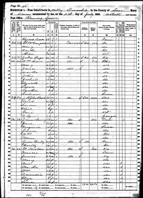 Kansas 1870 census page