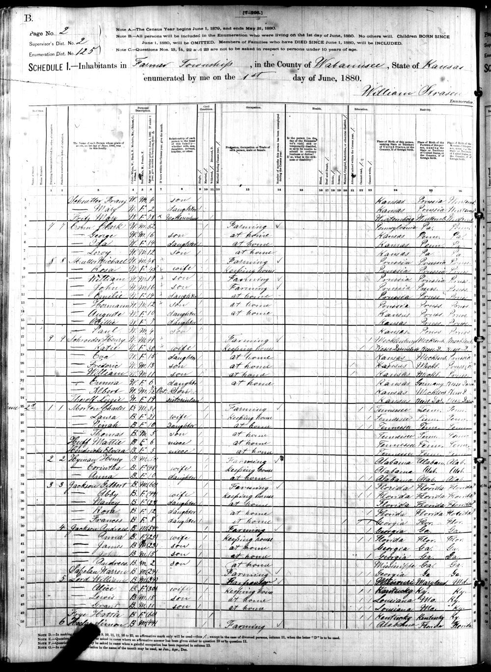 Wabaunsee County census 1880