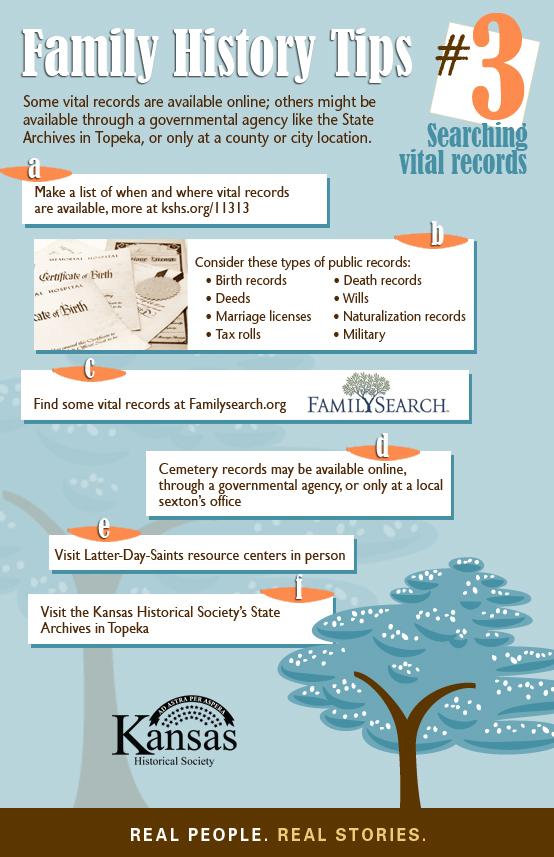 Family history tip three