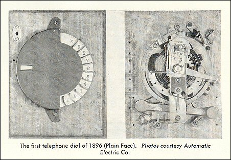 Early telephones and dial mechanisms