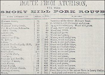 Table of distances to gold fields from Atchison via Smoky Hill Fork Route, 1859