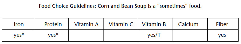 Food choice - corn and bean soup
