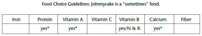 Food choice - Johnnycake