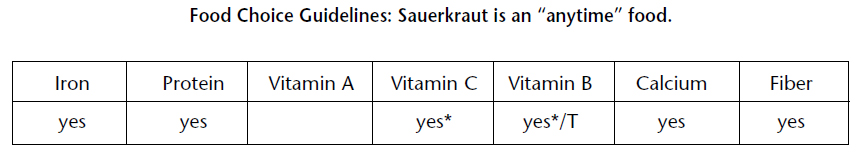 Food choice - sauerkraut